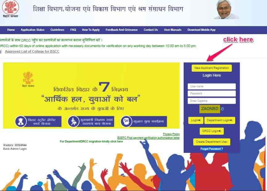 Bihar Student Credit Card Guidelines